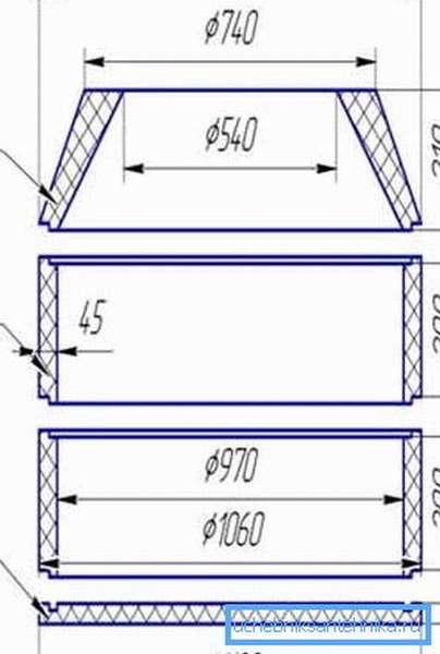 Инструкция требует, чтобы все размеры, независимо от формы, соблюдали строгую преемственность