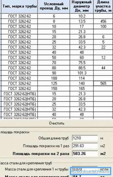 Интерфейс программы, которая выдает необходимые данные, основываясь на видах изделий, указанных в ГОСТе