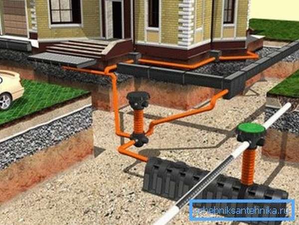 Использование нескольких канализационных систем на одном участке осуществляется посредством слива в один септик, но на разных уровнях