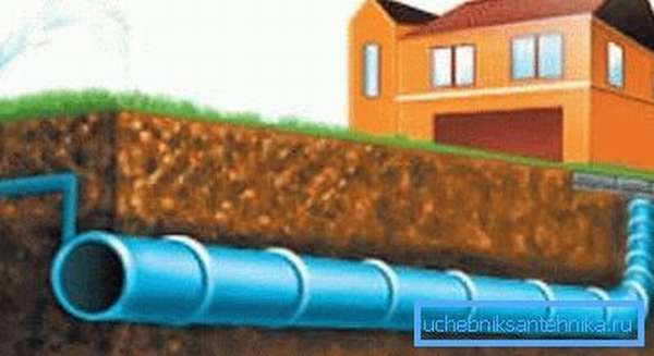 Использование полиэтиленовых изделий для создания системы холодного напорного водоснабжения.
