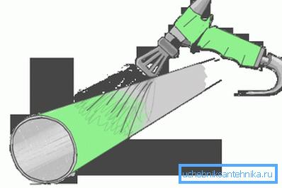 Использовать распылитель намного проще, но порой особенность расположения конструкций просто не позволяет это делать