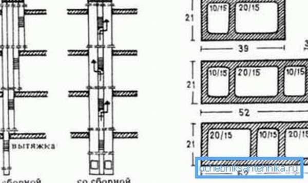 Изготовление двух типов вентиляций с использованием сборных шахт и без них