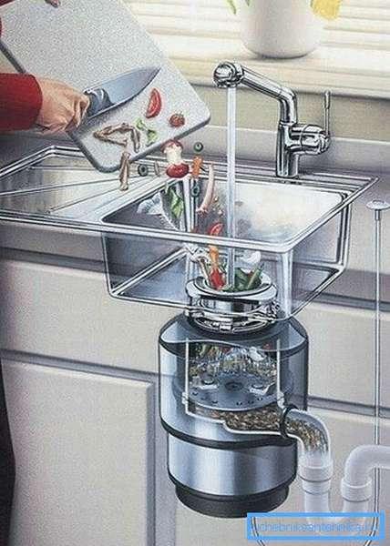 Измельчитель для кухни в раковину избавит от пищевых отходов