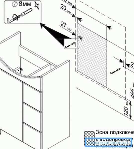 Как поставить раковину в ванной своими руками согласно инструкции по монтажу