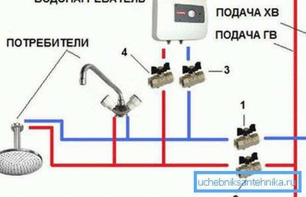 Как производится подключение проточного водонагревателя к смесителю