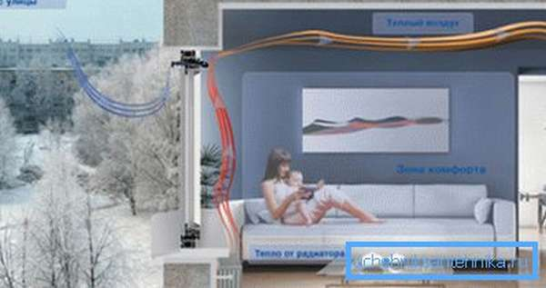 Как улучшить вентиляцию в квартире