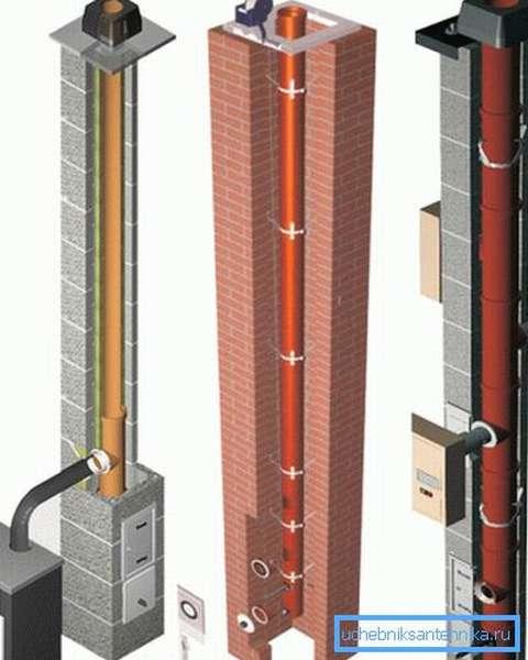 Как выполняется дымоход для газового котла из кирпича