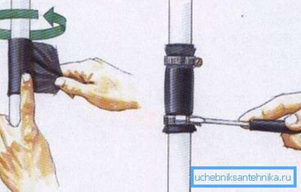 Как заклеить пластиковую трубу при появлении дефекта на ней