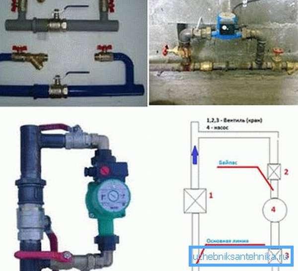 Какие применяются байпасы для отопления и схема их подключения