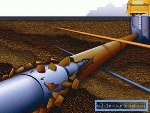 Калибратор разрушает старую трубу и вдавливает ее остатки в почву.