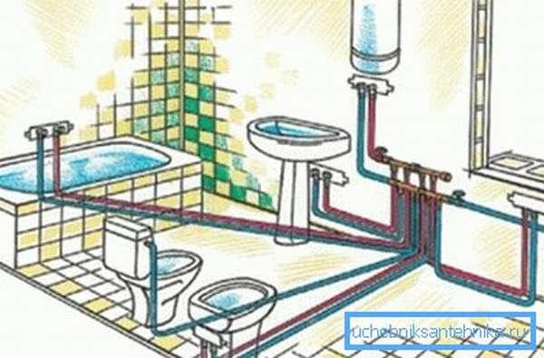 Коллекторная схема водопроводной разводки.