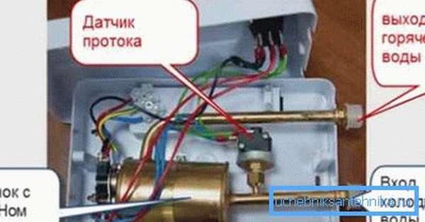 Комплектация электрических моделей
