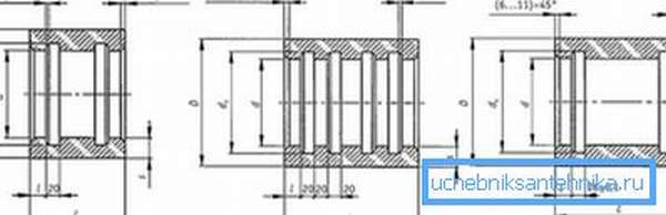 Конфигурация муфт: а) две канавки, б) четыре канавки, в) две канавки с удлинением, D - наружный диаметр, dk - диаметр канавки, L - длина, s - толщина стенки