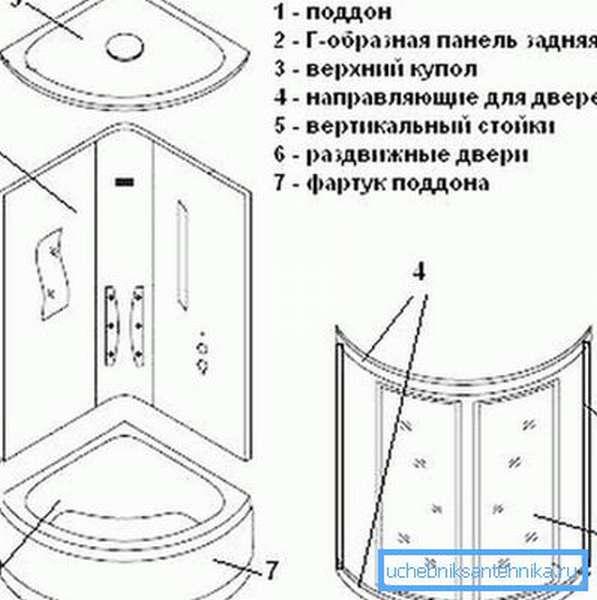 Конструкция кабины для душа