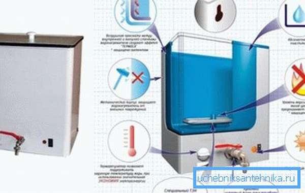 Конструкция модели с трубчатым электронагревателем.