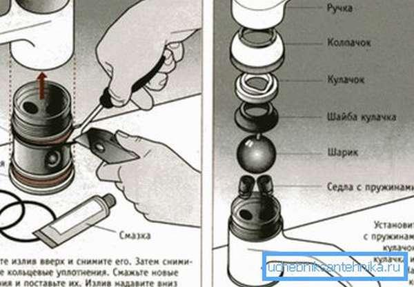Конструкция смесителя с шариком.