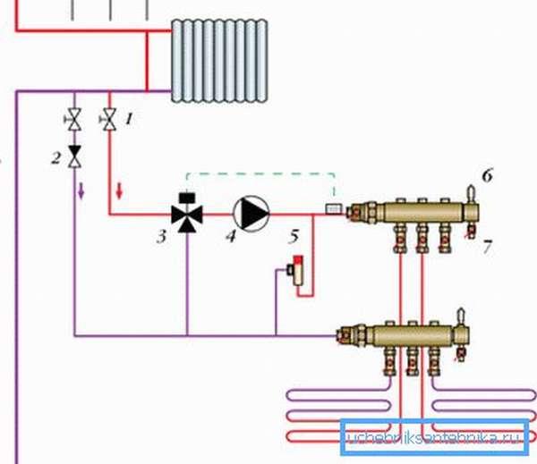 Кран 3 обеспечивает регулировку температуры теплого пола.