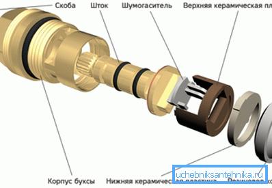 Кран-букса с керамической парой