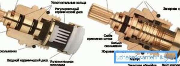 Кран-буксы: слева - с керамическими пластинами, справа - с червячным приводом