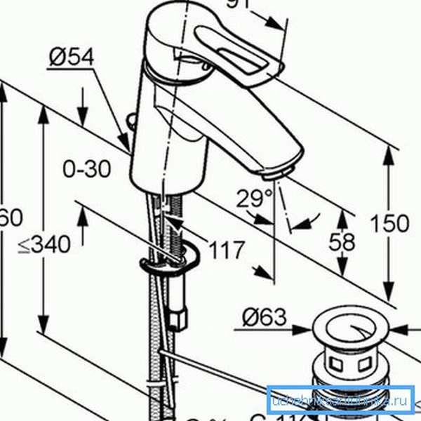 Крепление стандартного смесителя.