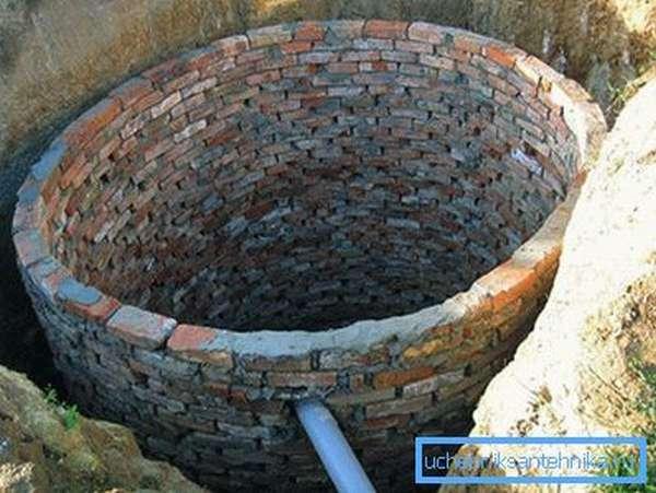 Круглая выгребная яма из кирпича