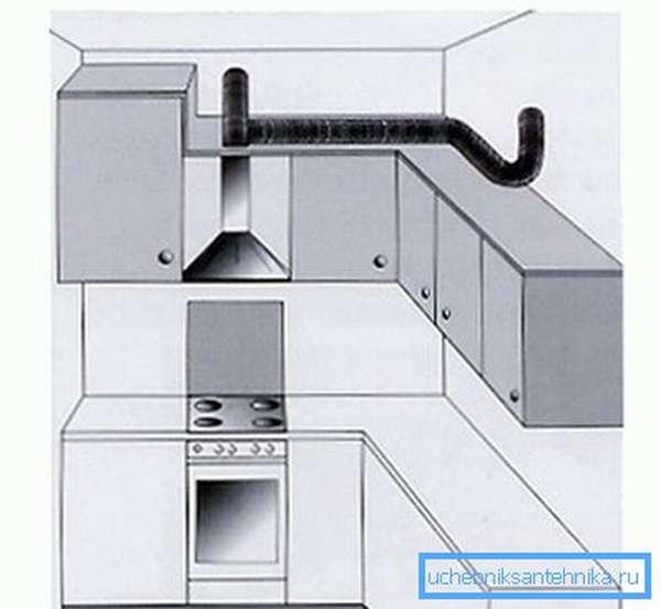 Кухонная вытяжка как пример местной вентиляции