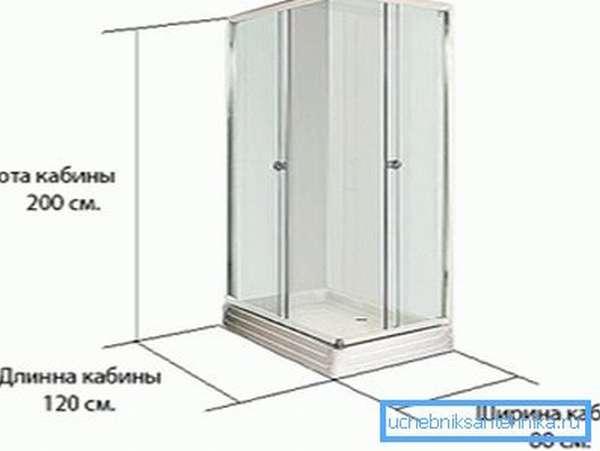 Линейные размеры прямоугольной конструкции