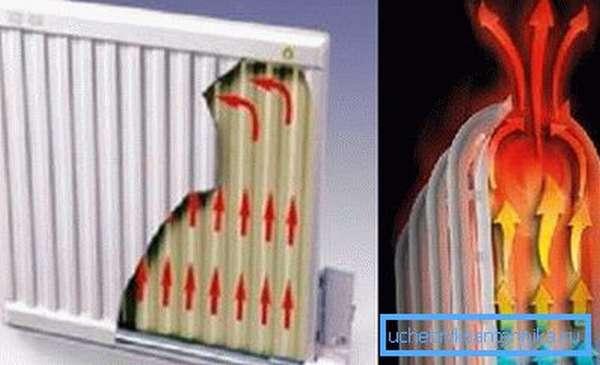 Масляные радиаторы настенные для отопления помещения доказали свою эффективность