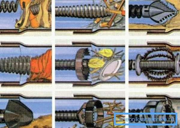Механическая чистка засоров