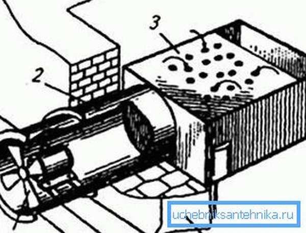 Местная вытяжка для сварочного стола (1 - вентилятор, 2 - труба, 3 - сварочный стол, 4 - стена)