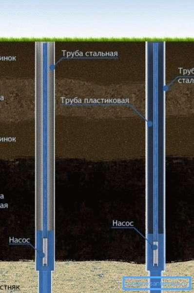 Металлические изделия выдерживают колоссальные давления грунта