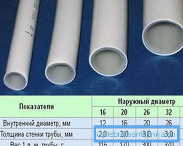 Металлопласт – отличное решение для систем отопления, так как толщина стенок труб невелика и при небольшом диаметре у изделий хорошая пропускная способность