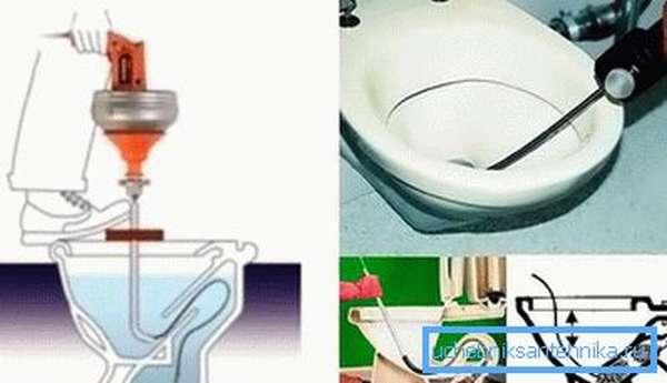 Способы прочистки унитаза