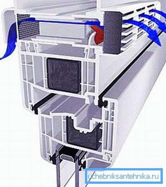 Микровентиляция в пластиковых окнах улучшает воздухообмен в помещении