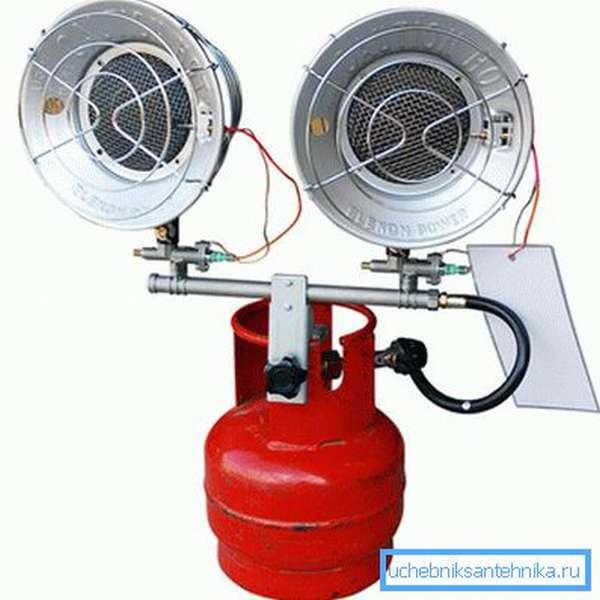 Миниатюрный газовый отопитель