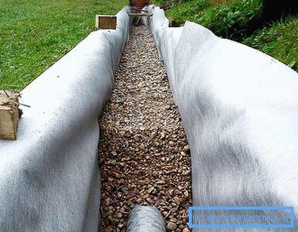 Монтаж дренажной системы с геотекстилем