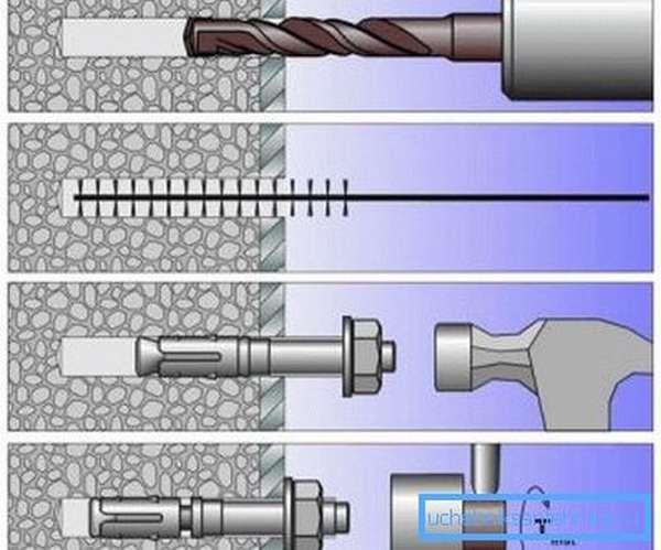Монтаж стального анкера