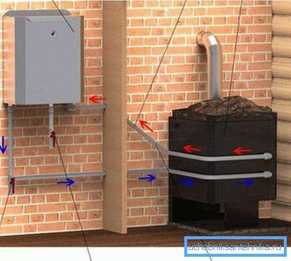 На данном фото вы можете увидеть печь со встроенным устройством теплообмена
