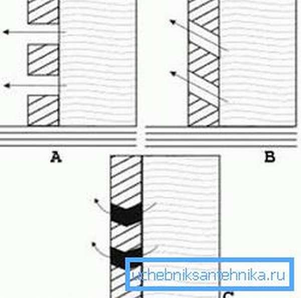 На это часто не обращают внимания, но боковые цементные фильтры тоже могут помочь делу (см. описание в тексте)