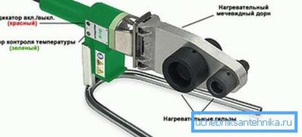 На фото – аппарат для сварки ПП трубопровода
