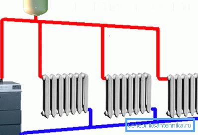 На фото — однотрубная система с верхним расположением труб