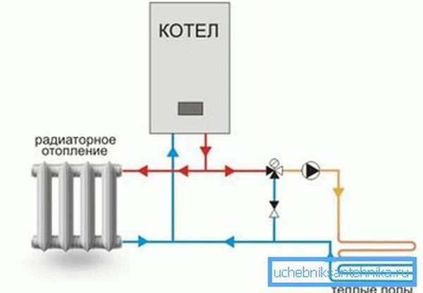 На фото показана схема подключения в систему отопления.