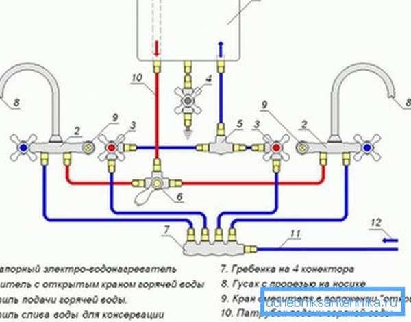 На фото – распределительная схема на два смесителя