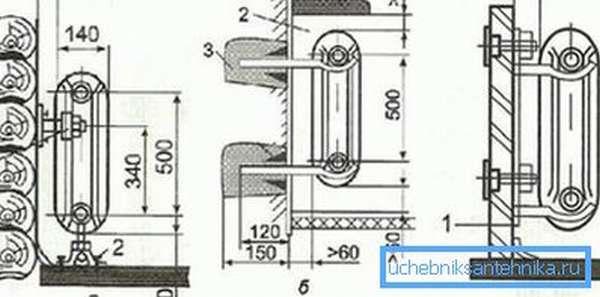 На фото - размеры для установки батарей отопления – а) деревянная стена, б) кирпичная штукатуренная, в) облегченная