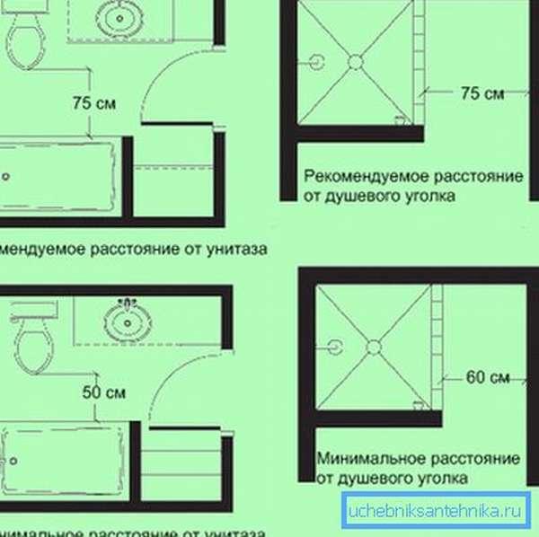 На фото - схема размещения унитаза в ванной