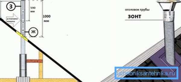 На фото: схема установки готового изделия.