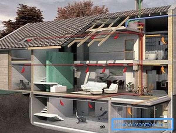 На фото – схема установки вентиляционных каналов в частном доме