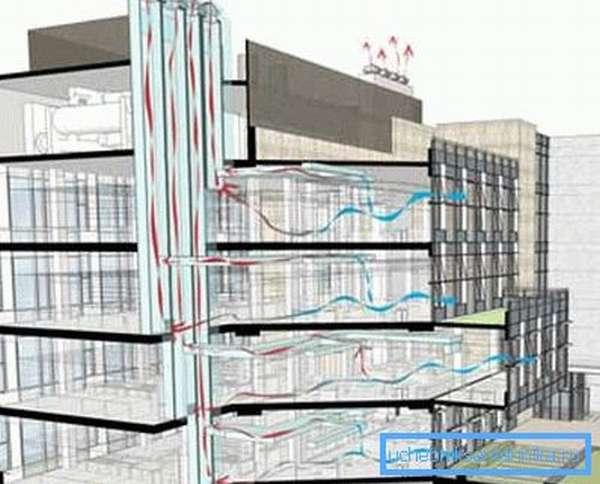 На фото – схема вентиляции многоэтажного дома