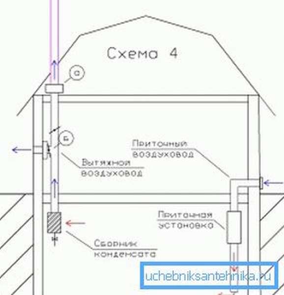 На фото – схема вентиляции подвала в частном доме