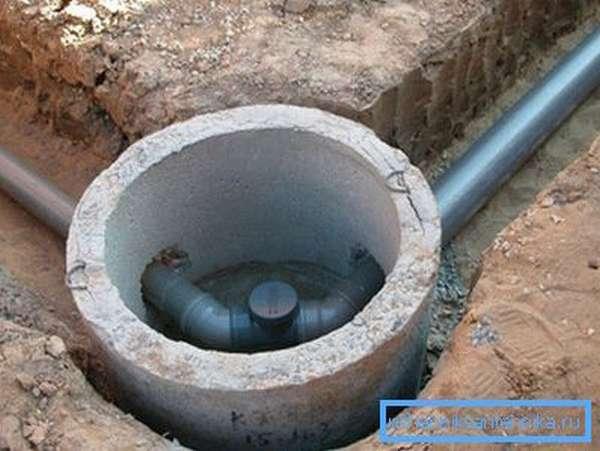 На фото – смотровой колодец наружной канализации
